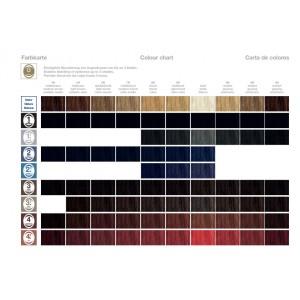 RefectoCil Natural Brown №3-Краска для окрашивания бровей и ресниц натурально-коричневый 15 мл